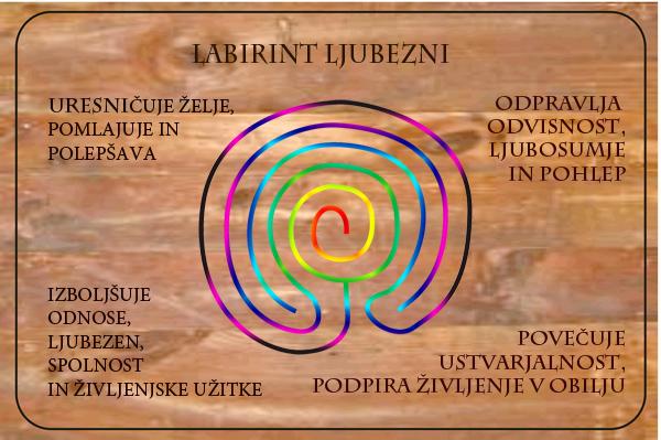 labirint ljubezni ali venerin labirint